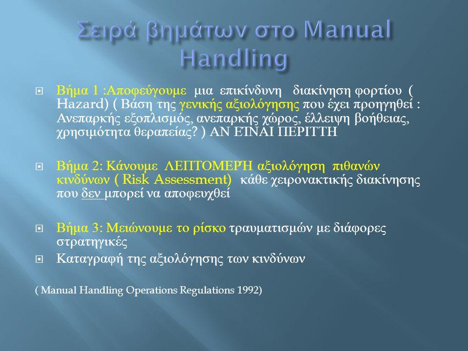  Βήμα 1 : Αποφεύγουμε μια επικίνδυνη διακίνηση φορτίου ( Hazard) ( Βάση της γενικής αξιολόγησης που έχει προηγηθεί : Ανεπαρκής εξοπλισμός, ανεπαρκής