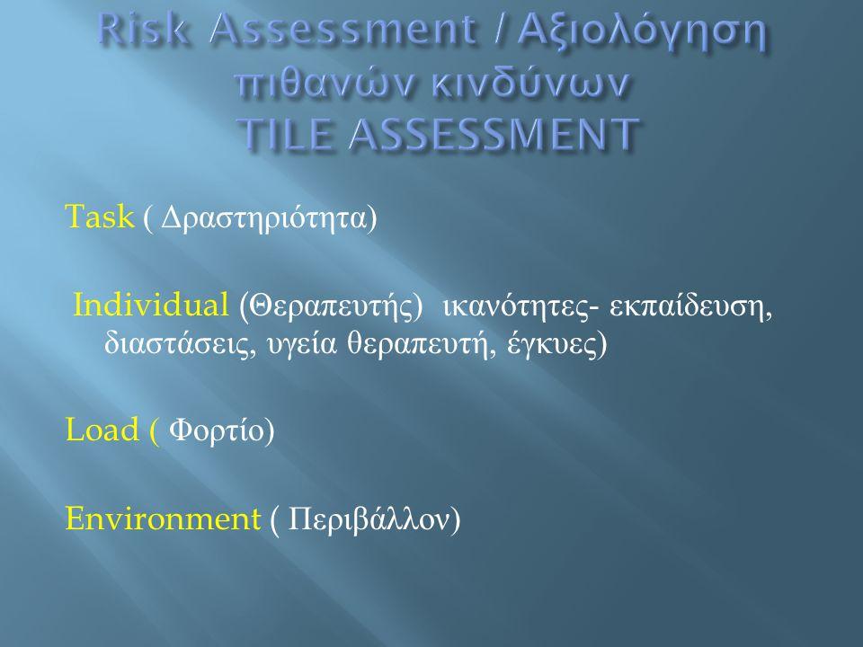 Task ( Δραστηριότητα ) Individual ( Θεραπευτής ) ικανότητες - εκπαίδευση, διαστάσεις, υγεία θεραπευτή, έγκυες ) Load ( Φορτίο ) Environment ( Περιβάλλ