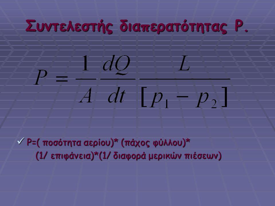 Συντελεστής διαπερατότητας P.  P=( ποσότητα αερίου)* (πάχος φύλλου)* (1/ επιφάνεια)*(1/ διαφορά μερικών πιέσεων) (1/ επιφάνεια)*(1/ διαφορά μερικών π