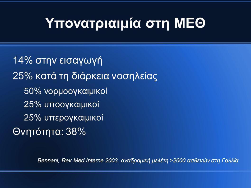 Υπονατριαιμία στη ΜΕΘ 14% στην εισαγωγή 25% κατά τη διάρκεια νοσηλείας 50% νορμοογκαιμικοί 25% υποογκαιμικοί 25% υπερογκαιμικοί Θνητότητα: 38% Bennani
