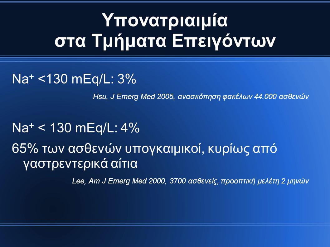Υπονατριαιμία στα Τμήματα Επειγόντων Na + <130 mEq/L: 3% Hsu, J Emerg Med 2005, ανασκόπηση φακέλων 44.000 ασθενών Na + < 130 mEq/L: 4% 65% των ασθενών