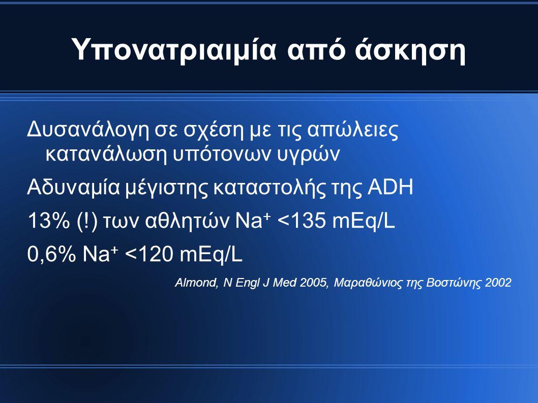 Υπονατριαιμία από άσκηση Δυσανάλογη σε σχέση με τις απώλειες κατανάλωση υπότονων υγρών Αδυναμία μέγιστης καταστολής της ADH 13% (!) των αθλητών Na + <
