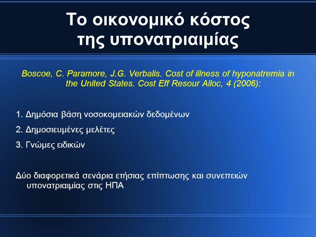 Το οικονομικό κόστος της υπονατριαιμίας Boscoe, C. Paramore, J.G. Verbalis. Cost of illness of hyponatremia in the United States. Cost Eff Resour Allo