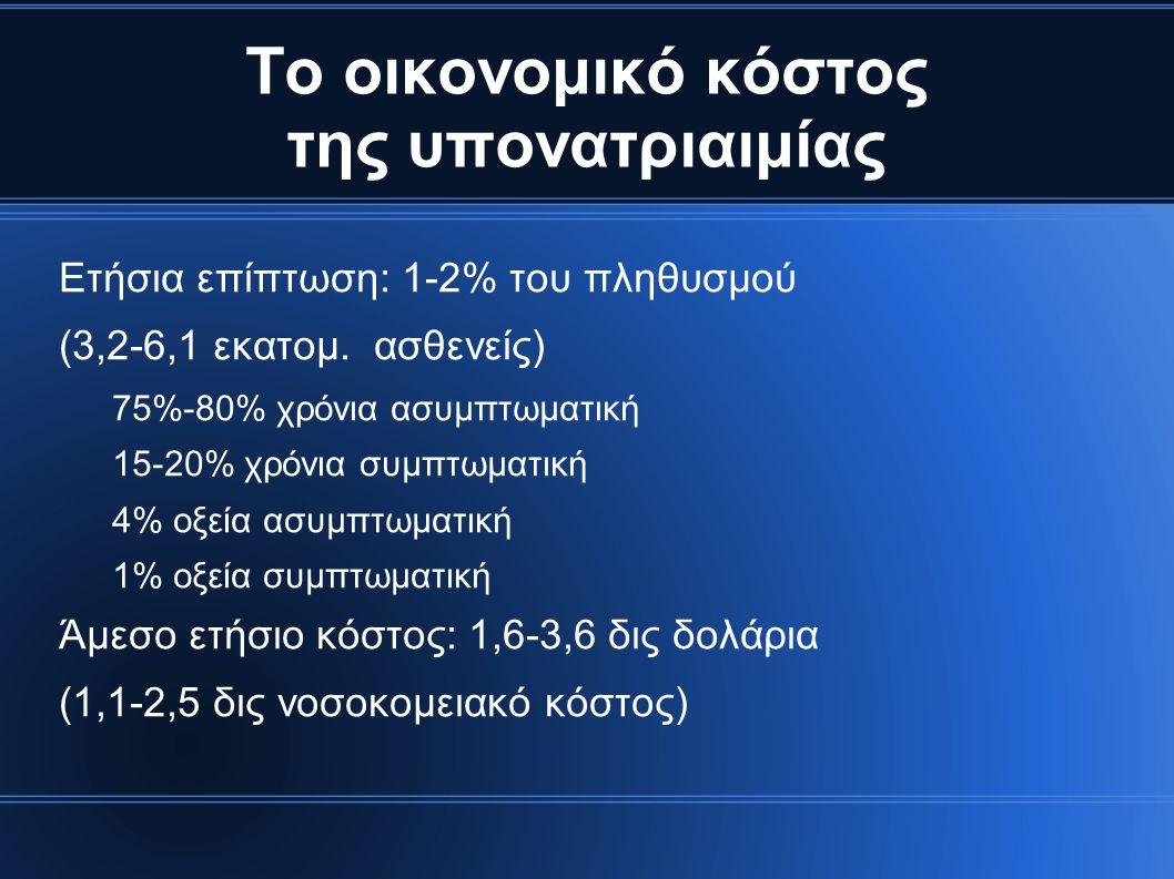 Το οικονομικό κόστος της υπονατριαιμίας Ετήσια επίπτωση: 1-2% του πληθυσμού (3,2-6,1 εκατομ. ασθενείς) 75%-80% χρόνια ασυμπτωματική 15-20% χρόνια συμπ