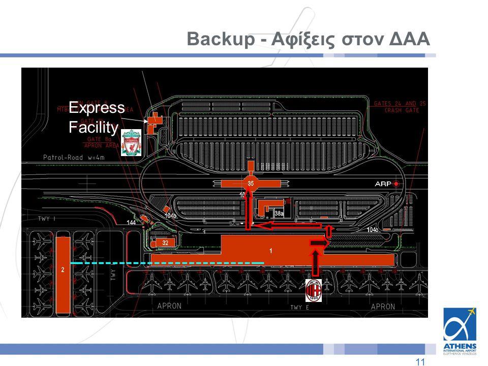 11 Express Facility Backup - Αφίξεις στον ΔΑΑ