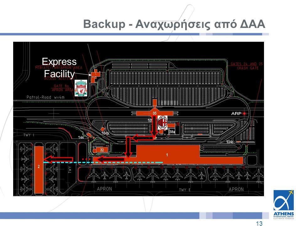 13 Backup - Αναχωρήσεις από ΔΑΑ Express Facility …