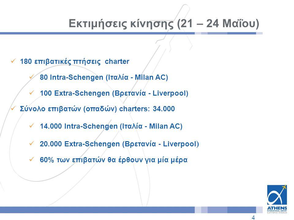 4 Εκτιμήσεις κίνησης (21 – 24 Μαΐου)  180 επιβατικές πτήσεις charter  80 Intra-Schengen (Ιταλία - Milan AC)  100 Extra-Schengen (Βρετανία - Liverpool)  Σύνολο επιβατών (οπαδών) charters: 34.000  14.000 Intra-Schengen (Ιταλία - Milan AC)  20.000 Extra-Schengen (Βρετανία - Liverpool )  60% των επιβατών θα έρθουν για μία μέρα