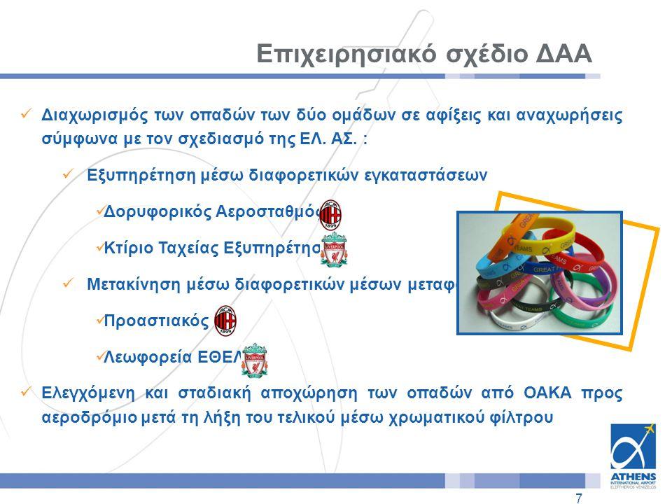 7 Επιχειρησιακό σχέδιο ΔΑΑ  Διαχωρισμός των οπαδών των δύο ομάδων σε αφίξεις και αναχωρήσεις σύμφωνα με τον σχεδιασμό της ΕΛ. ΑΣ. :  Εξυπηρέτηση μέσ