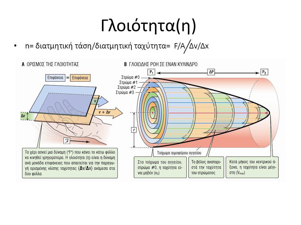 Γλοιότητα(η) • n= διατμητική τάση/διατμητική ταχύτητα= F/A Δv/Δx