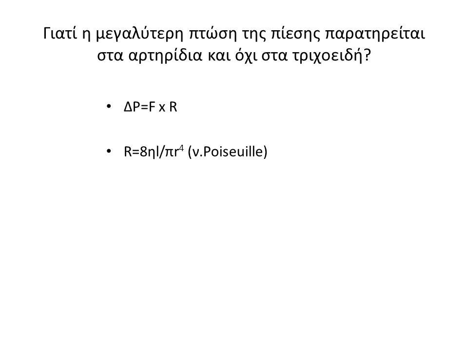 Γιατί η μεγαλύτερη πτώση της πίεσης παρατηρείται στα αρτηρίδια και όχι στα τριχοειδή? • ΔP=F x R • R=8ηl/πr 4 (ν.Poiseuille)