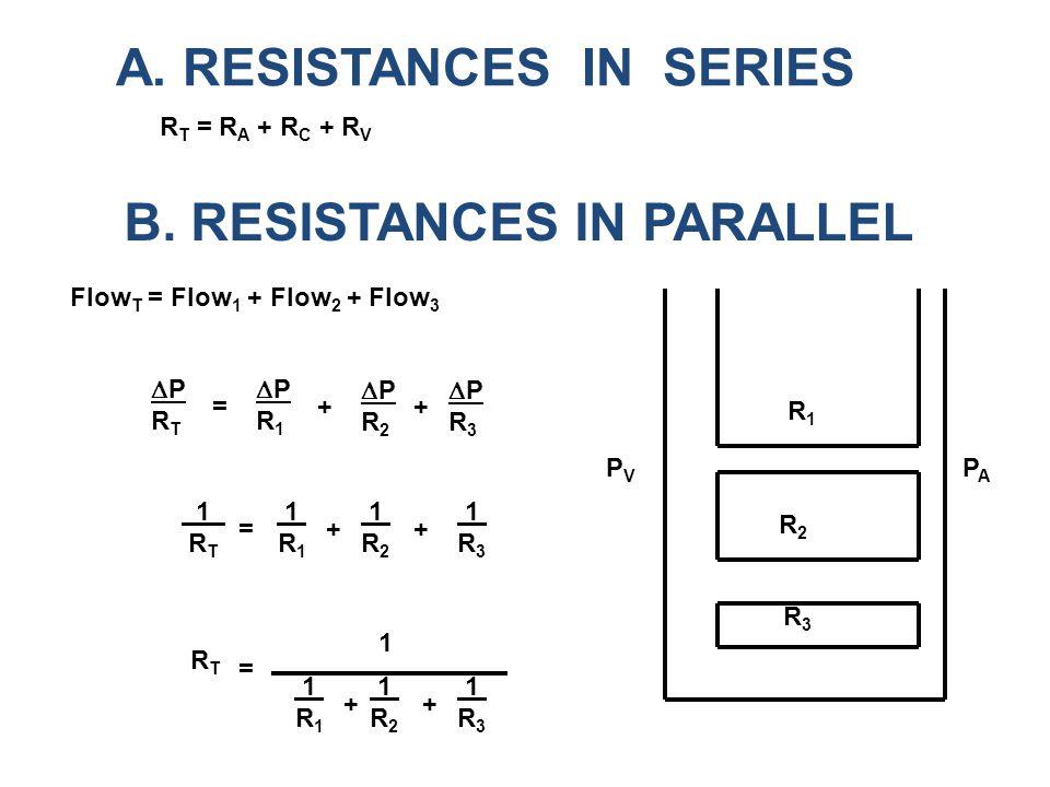 Α. RESISTANCES IN SERIES R T = R A + R C + R V Β. RESISTANCES IN PARALLEL R1R1 R2R2 R3R3 PAPA PVPV Flow T = Flow 1 + Flow 2 + Flow 3 PRTPRT PR1PR1