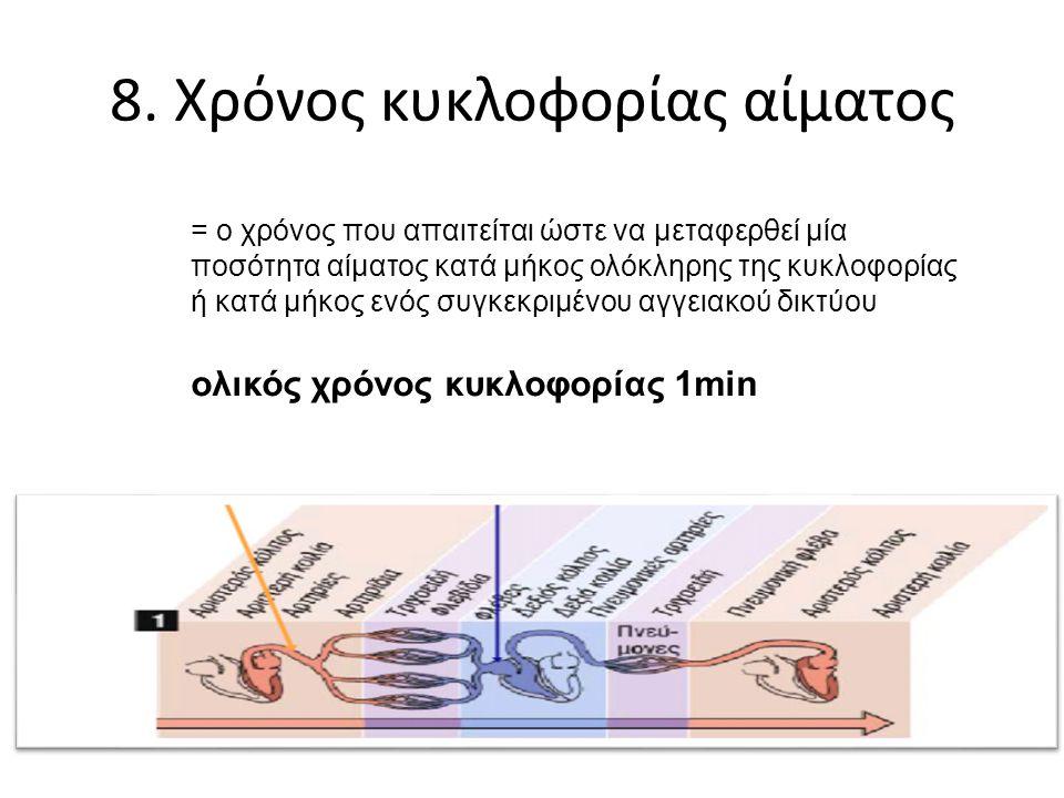 8. Χρόνος κυκλοφορίας αίματος = ο χρόνος που απαιτείται ώστε να μεταφερθεί μία ποσότητα αίματος κατά μήκος ολόκληρης της κυκλοφορίας ή κατά μήκος ενός