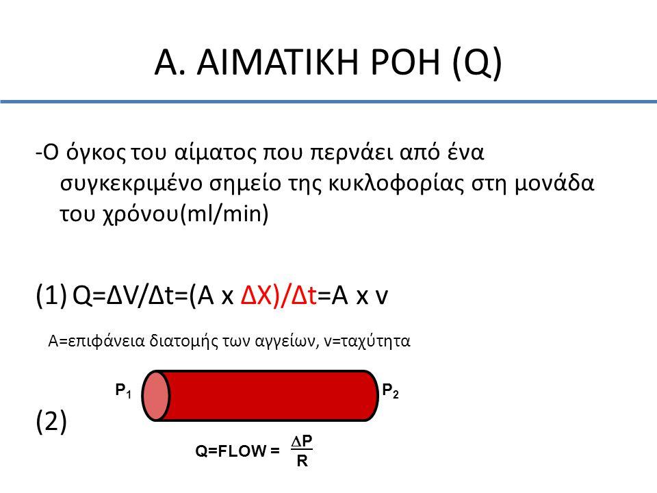 Α. ΑΙΜΑΤΙΚΗ ΡΟΗ (Q) -O όγκος του αίματος που περνάει από ένα συγκεκριμένο σημείο της κυκλοφορίας στη μονάδα του χρόνου(ml/min) (1)Q=ΔV/Δt=(Α x ΔΧ)/Δt=