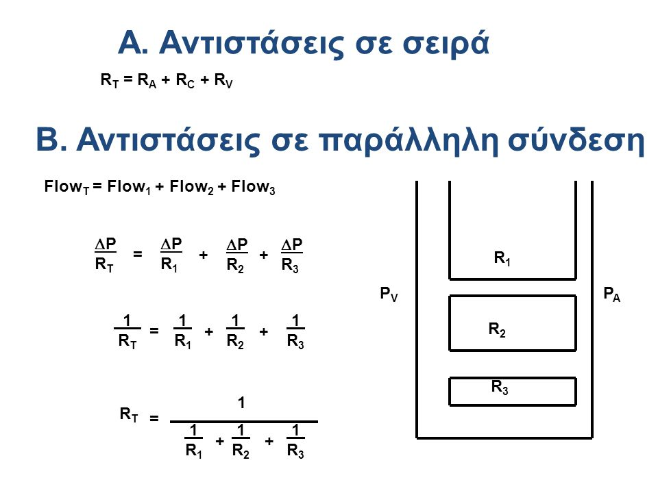 Α. Aντιστάσεις σε σειρά R T = R A + R C + R V Β. Αντιστάσεις σε παράλληλη σύνδεση R1R1 R2R2 R3R3 PAPA PVPV Flow T = Flow 1 + Flow 2 + Flow 3 PRTPRT