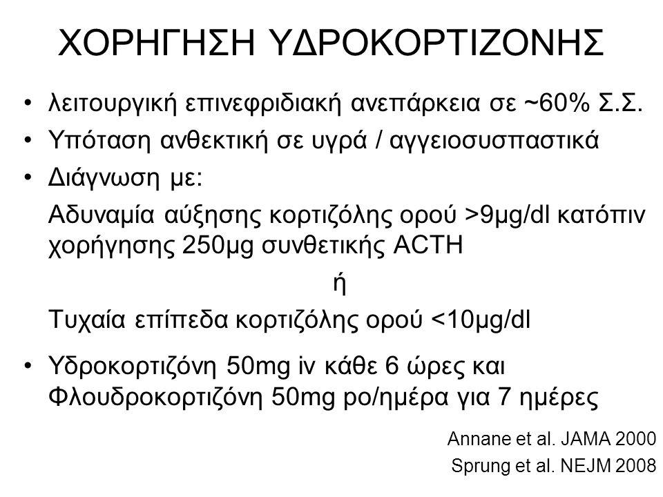 ΧΟΡΗΓΗΣΗ ΥΔΡΟΚΟΡΤΙΖΟΝΗΣ •λειτουργική επινεφριδιακή ανεπάρκεια σε ~60% Σ.Σ. •Υπόταση ανθεκτική σε υγρά / αγγειοσυσπαστικά •Διάγνωση με: Αδυναμία αύξηση