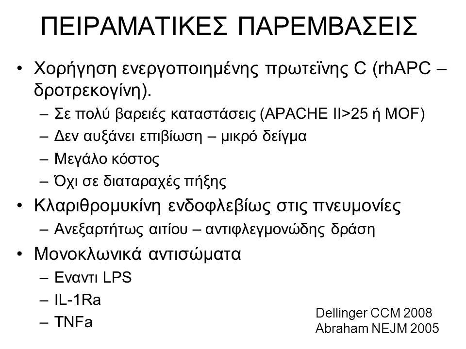 ΠΕΙΡΑΜΑΤΙΚΕΣ ΠΑΡΕΜΒΑΣΕΙΣ •Χορήγηση ενεργοποιημένης πρωτεϊνης C (rhAPC – δροτρεκογίνη). –Σε πολύ βαρειές καταστάσεις (APACHE II>25 ή MOF) –Δεν αυξάνει
