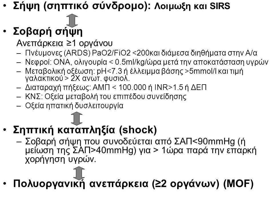 •Σήψη (σηπτικό σύνδρομο): Λοιμωξη και SIRS •Σοβαρή σήψη Ανεπάρκεια ≥1 οργάνου –Πνέυμονες (ARDS) PaO2/FiO2 <200και διάμεσα διηθήματα στην Α/α –Νεφροί: