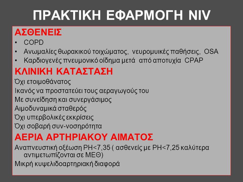 ΠΡΑΚΤΙΚΗ ΕΦΑΡΜΟΓΗ NIV ΑΣΘΕΝΕΙΣ •COPD •Ανωμαλίες θωρακικού τοιχώματος, νευρομυικές παθήσεις, OSA •Καρδιογενές πνευμονικό οίδημα μετά από αποτυχία CPAP