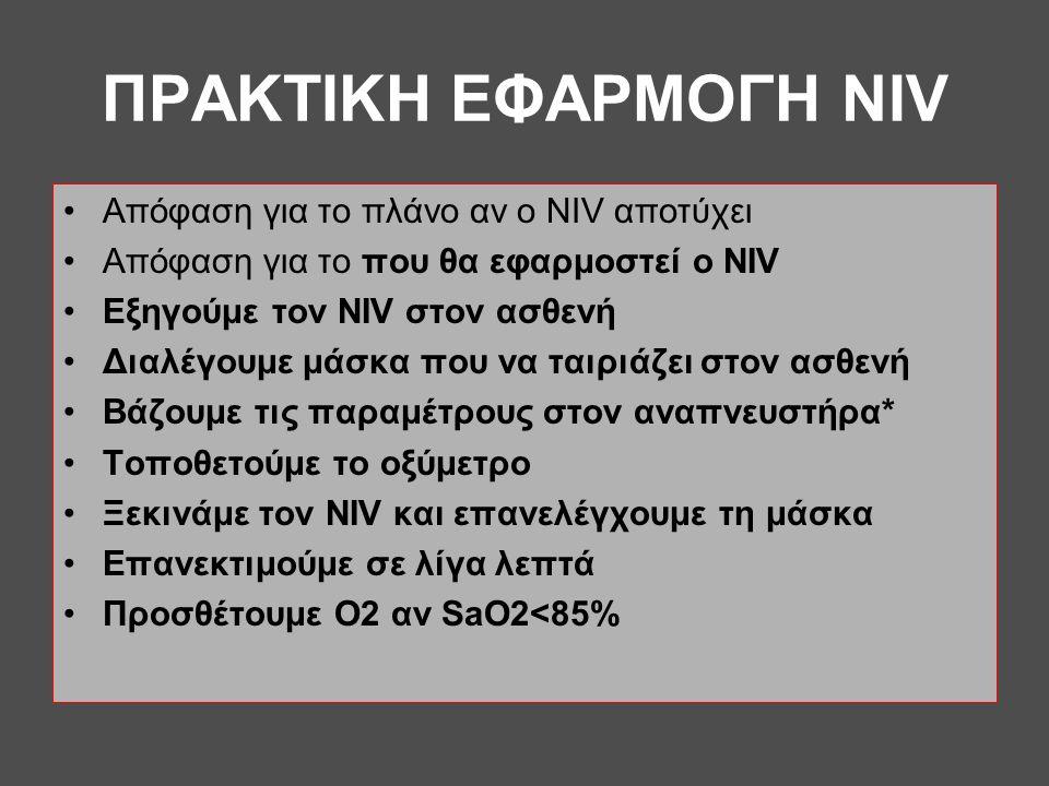 ΠΡΑΚΤΙΚΗ ΕΦΑΡΜΟΓΗ NIV •Απόφαση για το πλάνο αν ο NIV αποτύχει •Απόφαση για το που θα εφαρμοστεί ο NIV •Eξηγούμε τον NIV στον ασθενή •Διαλέγουμε μάσκα