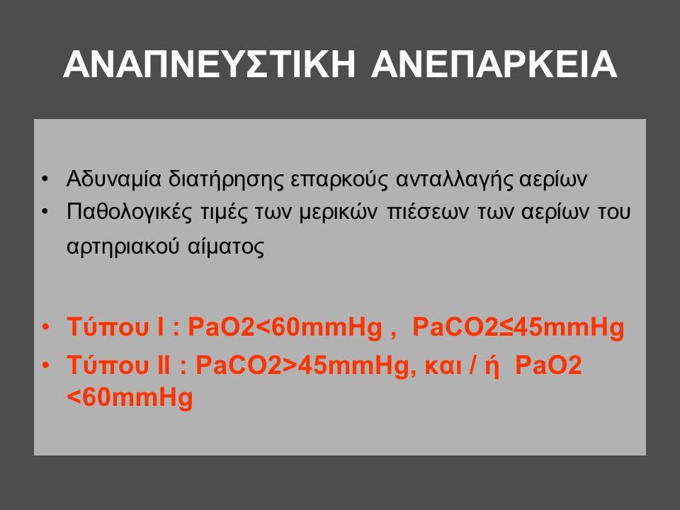 ΕΝΔΕΙΞΕΙΣ NIV OSA / αποφρακτική υπνική άπνοια •CPAP και NIV έχουν αποδειχθεί αποτελεσματικά σε ασθενείς με μη ρυθμιζόμενη OSA •Αν και δεν υπάρχει άμεση σύγκριση, ο NIV του τύπου του bi-level PS πρέπει να χρησιμοποιείται αν η αναπνευστική οξέωση παραμένει (C ) BTS GUIDELINES Thorax 2002 57,192 Bott J, Thorax 1991;46:457 Rennote MT, Chest 1995;107:367