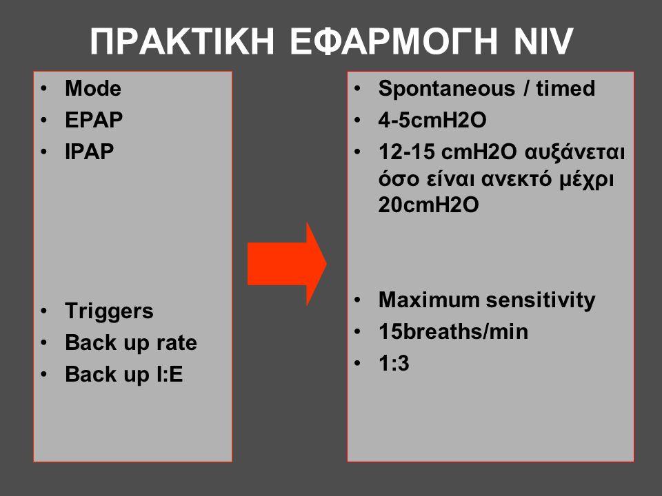 ΠΡΑΚΤΙΚΗ ΕΦΑΡΜΟΓΗ NIV •Mode •EPAP •IPAP •Triggers •Back up rate •Back up I:E •Spontaneous / timed •4-5cmH2O •12-15 cmH2O αυξάνεται όσο είναι ανεκτό μέ