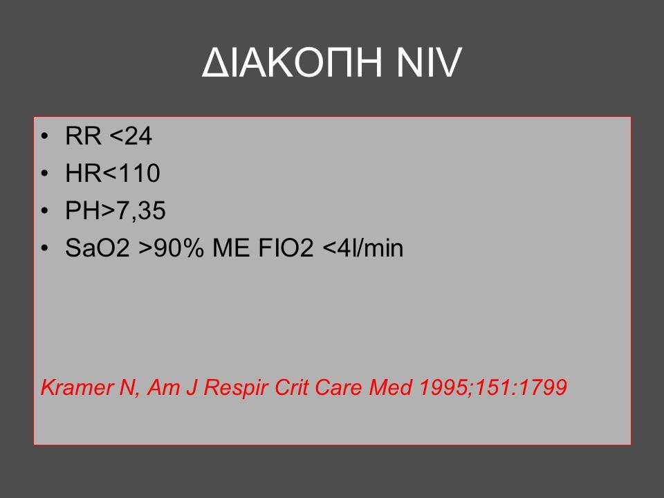 ΔΙΑΚΟΠΗ NIV •RR <24 •HR<110 •PH>7,35 •SaO2 >90% ME FIO2 <4l/min Kramer N, Am J Respir Crit Care Med 1995;151:1799