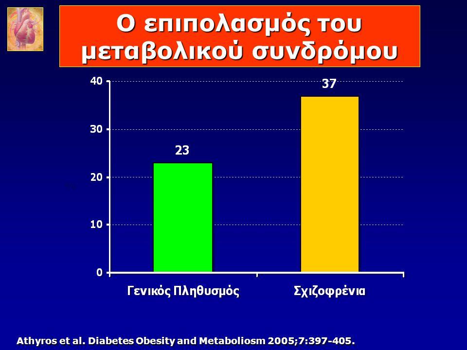 Ο επιπολασμός του μεταβολικού συνδρόμου % Athyros et al. Diabetes Obesity and Metaboliosm 2005;7:397-405.