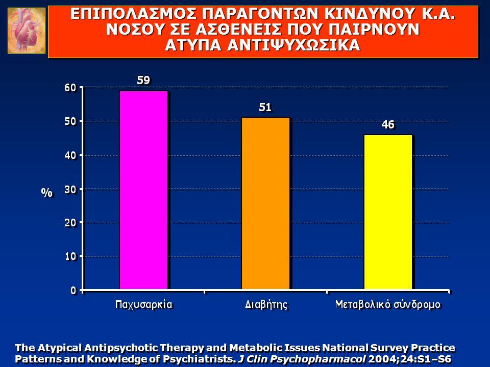 ΕΠΙΠΟΛΑΣΜΟΣ ΠΑΡΑΓΟΝΤΩΝ ΚΙNΔΥΝΟΥ Κ.Α. ΝΟΣΟΥ ΣΕ ΑΣΘΕΝΕΙΣ ΠΟΥ ΠΑΙΡΝΟΥΝ ΑΤΥΠΑ ΑΝΤΙΨΥΧΩΣΙΚΑ The Atypical Antipsychotic Therapy and Metabolic Issues Nationa