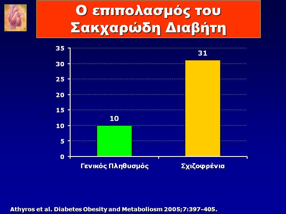 Ο επιπολασμός του Σακχαρώδη Διαβήτη % Athyros et al. Diabetes Obesity and Metaboliosm 2005;7:397-405.