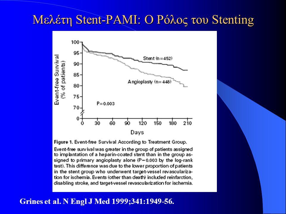 Μελέτη Stent-PAMI: Ο Ρόλος του Stenting Grines et al. N Engl J Med 1999;341:1949-56.