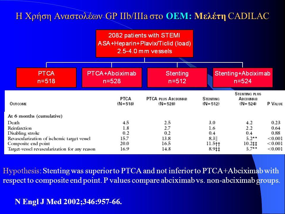 Η Χρήση Αναστολέων GP IIb/IIIa στο ΟΕΜ: Μελέτη CADILAC N Engl J Med 2002;346:957-66. Hypothesis: Stenting was superior to PTCA and not inferior to PTC