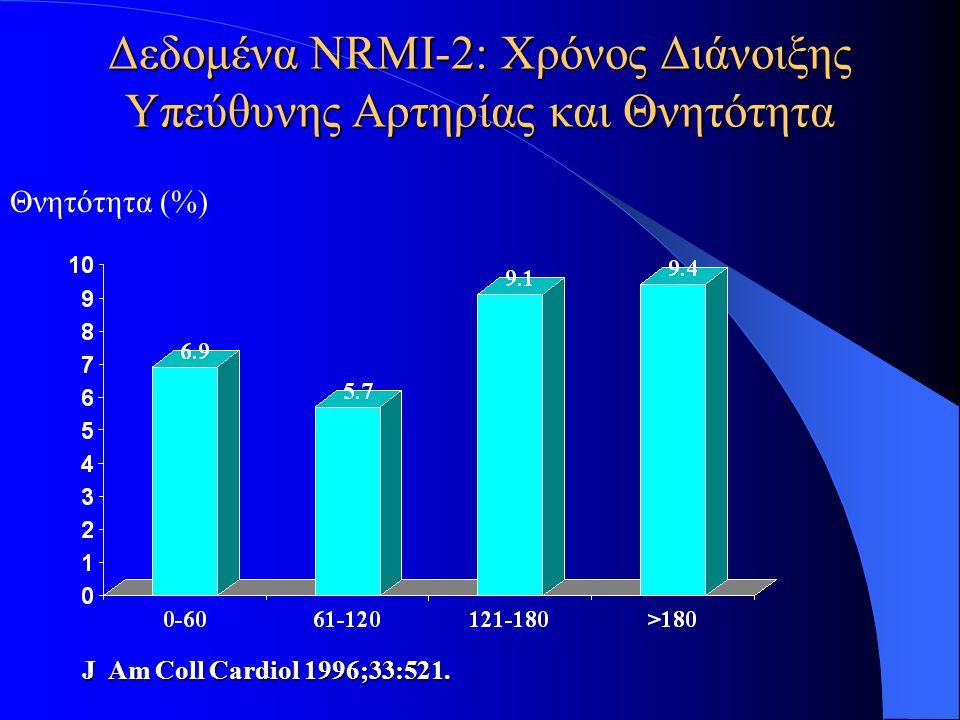 Δεδομένα NRMI-2: Χρόνος Διάνοιξης Υπεύθυνης Αρτηρίας και Θνητότητα J Am Coll Cardiol 1996;33:521. Θνητότητα (%)