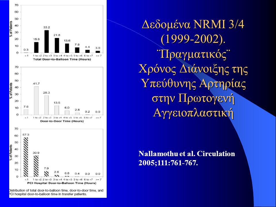 Δεδομένα NRMI 3/4 (1999-2002). ¨Πραγματικός¨ Χρόνος Διάνοιξης της Υπεύθυνης Αρτηρίας στην Πρωτογενή Αγγειοπλαστική Nallamothu et al. Circulation 2005;