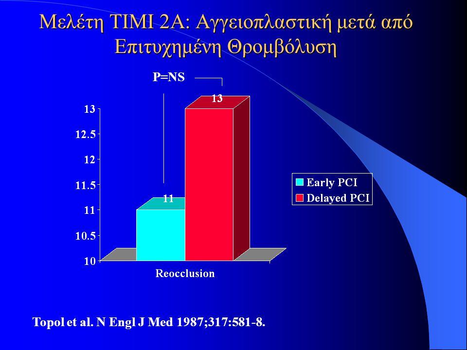 Μελέτη TIMI 2A: Αγγειοπλαστική μετά από Επιτυχημένη Θρομβόλυση Topol et al. N Engl J Med 1987;317:581-8. P=NS