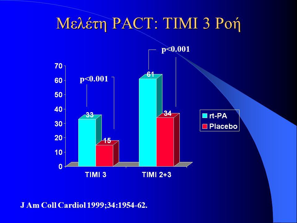 Μελέτη PACT: TIMI 3 Ροή p<0.001 J Am Coll Cardiol 1999;34:1954-62.