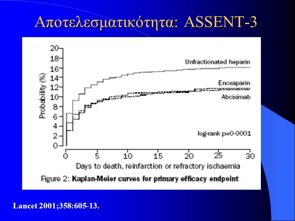 Αποτελεσματικότητα: ASSENT-3 Lancet 2001;358:605-13.