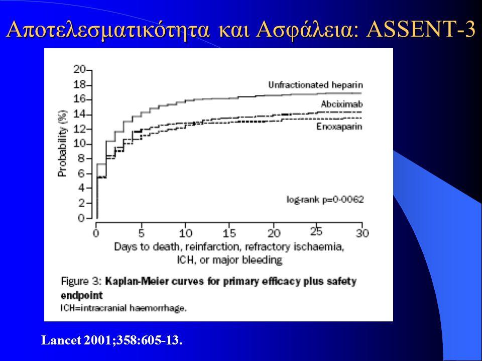 Αποτελεσματικότητα και Ασφάλεια: ASSENT-3 Lancet 2001;358:605-13.