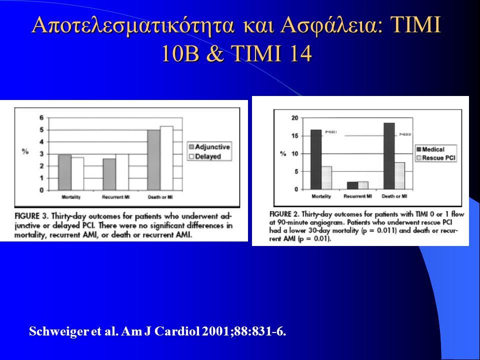Αποτελεσματικότητα και Ασφάλεια: TIMI 10B & TIMI 14 Schweiger et al. Am J Cardiol 2001;88:831-6.