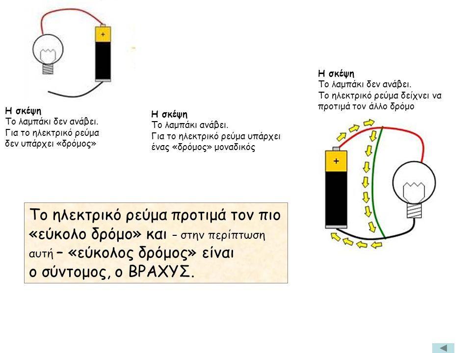 Το ηλεκτρικό ρεύμα προτιμά τον πιο «εύκολο δρόμο» και – στην περίπτωση αυτή – «εύκολος δρόμος» είναι ο σύντομος, ο ΒΡΑΧΥΣ.