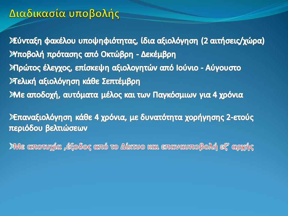 Το ΕΔΓ έχει αναπτύξει εργαλεία προβολής που μπορούν να χρησιμοποιήσουν όλα τα μέλη: Φυλλάδια του Δικτύου και των μελών του Κατοχυρωμένο Λογότυπο και σημαία Τακτικό περιοδικό 32 σελίδων τυπωμένο σε 12.000 τεύχη Ιστοσελίδα www.europeangeoparks.org, Παρουσιάσεις όλου του δικτύου Γωνία γεωπάρκων σε κάθε μέλος Εβδομάδα Γεωπάρκων κάθε χρόνο με διάφορες εκδηλώσεις Σειρά με τα πρακτικά των ετήσιων συνεδρίων του δικτύου