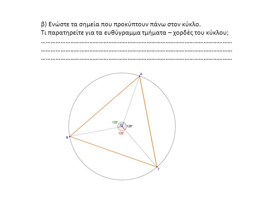 β) Ενώστε τα σημεία που προκύπτουν πάνω στον κύκλο. Τι παρατηρείτε για τα ευθύγραμμα τμήματα – χορδές του κύκλου; ………………………………………………………………………………………………