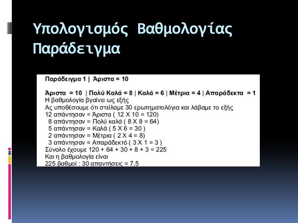 Υπολογισμός Βαθμολογίας Παράδειγμα