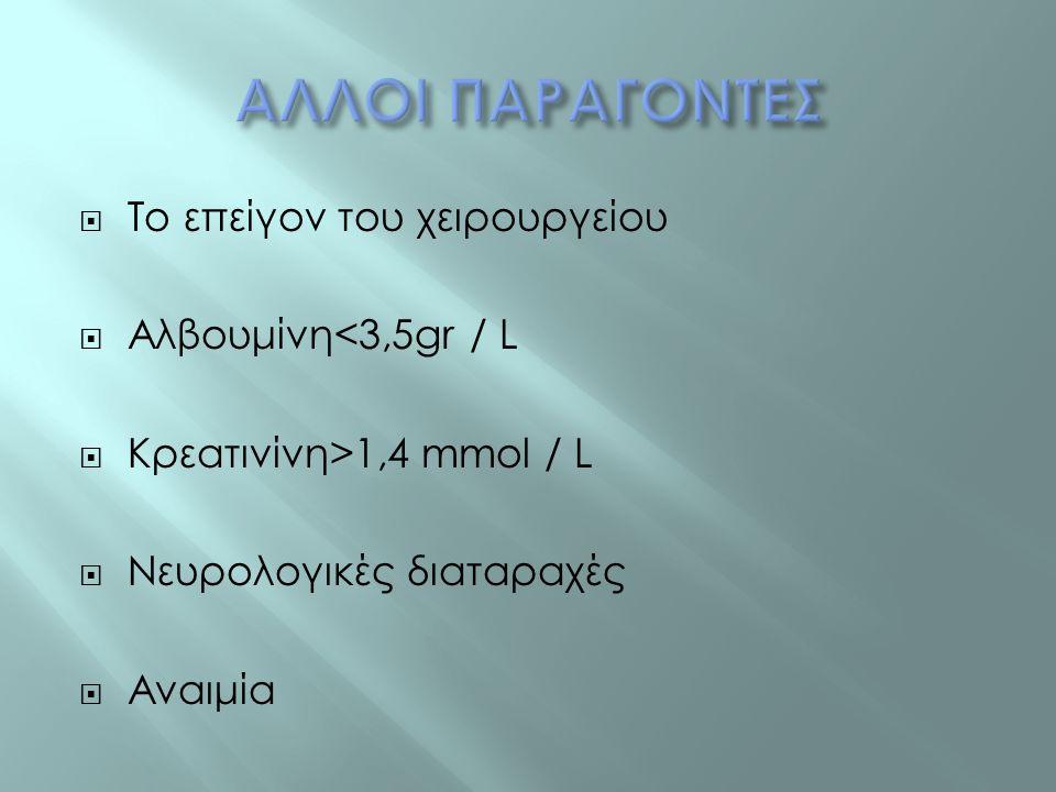  Το επείγον του χειρουργείου  Αλβουμίνη<3,5gr / L  Κρεατινίνη>1,4 mmol / L  Νευρολογικές διαταραχές  Αναιμία