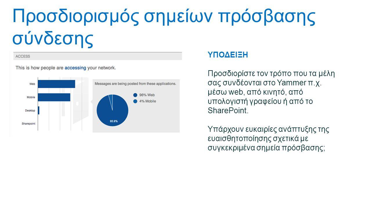 Προσδιορισμός σημείων πρόσβασης σύνδεσης ΥΠΟΔΕΙΞΗ Προσδιορίστε τον τρόπο που τα μέλη σας συνδέονται στο Yammer π.χ.