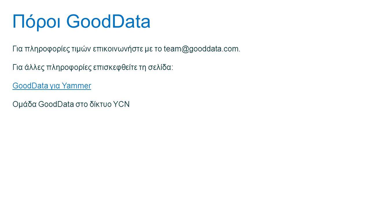 Πόροι GoodData Για πληροφορίες τιμών επικοινωνήστε με το team@gooddata.com.