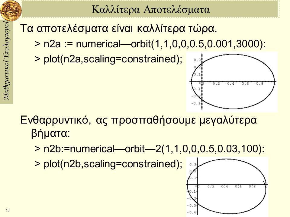 Μαθηματικοί Υπολογισμοί 13 Καλλίτερα Αποτελέσματα Τα αποτελέσματα είναι καλλίτερα τώρα. > n2a := numerical—orbit(1,1,0,0,0.5,0.001,3000): > plot(n2a,s