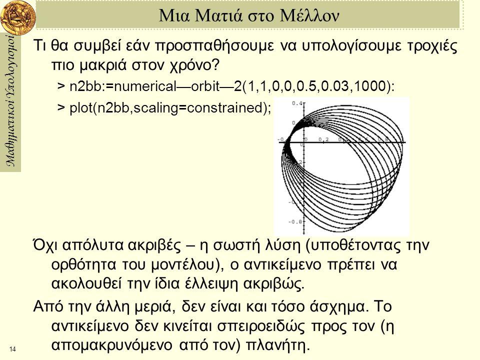 Μαθηματικοί Υπολογισμοί 14 Μια Ματιά στο Μέλλον Τι θα συμβεί εάν προσπαθήσουμε να υπολογίσουμε τροχιές πιο μακριά στον χρόνο? > n2bb:=numerical—orbit—