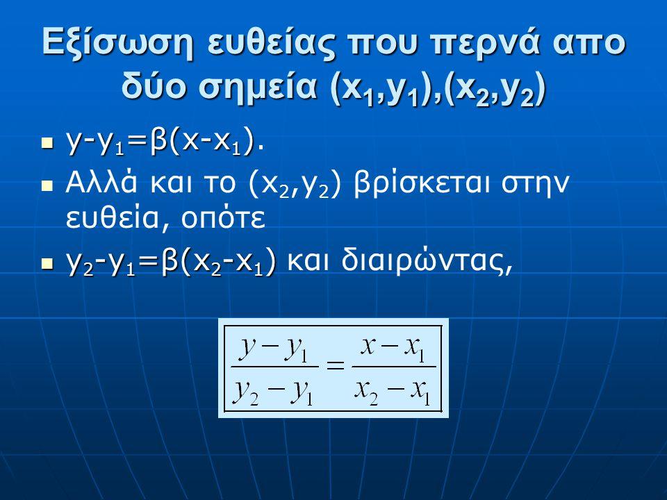 Εξίσωση ευθείας με κλίση β που περνά απο το σημείο(x 1,y 1 ). Η εξίσωση της ευθείας: y=α+βx Η εξίσωση της ευθείας: y=α+βx To (x 1,y 1 ) κείται επί της