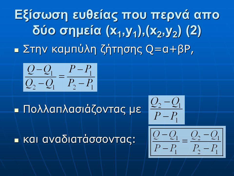 Εξίσωση ευθείας που περνά απο δύο σημεία (x 1,y 1 ),(x 2,y 2 ) y-y 1 =β(x-x 1 ) y-y 1 =β(x-x 1 ). Αλλά και το (x 2,y 2 ) βρίσκεται στην ευθεία, οπότε
