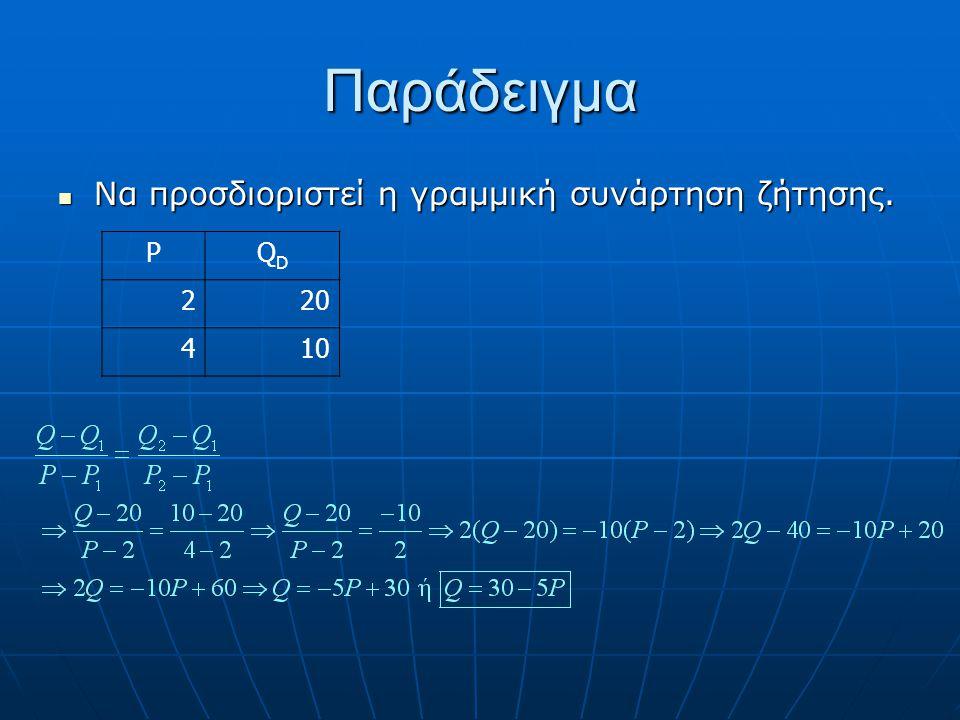 Εξίσωση ευθείας που περνά απο δύο σημεία (x 1,y 1 ),(x 2,y 2 ) (2) Στην καμπύλη ζήτησης Q=α+βP, Στην καμπύλη ζήτησης Q=α+βP, Πολλαπλασιάζοντας με Πολλ